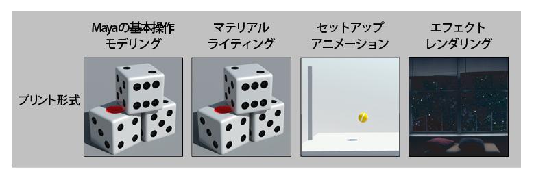3DCGオンラインコース・カリキュラム102