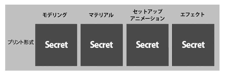 3DCGオンラインコース・カリキュラム104